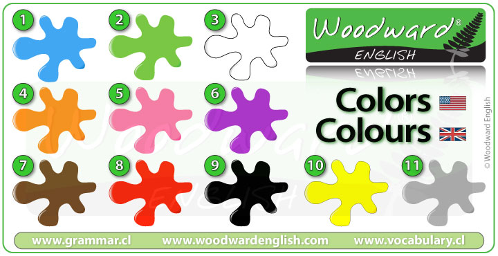 Names of colors in English - Basic English Vocabulary Game