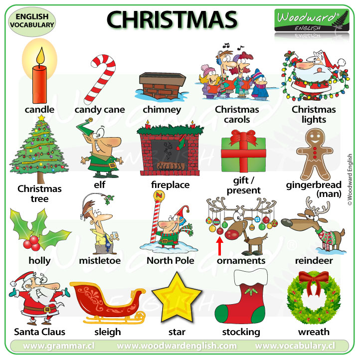 Christmas Traditions English Vocabulary Santa Claus
