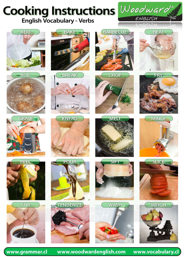 Cooking instructions vocabulary words in english next activity forumfinder Choice Image