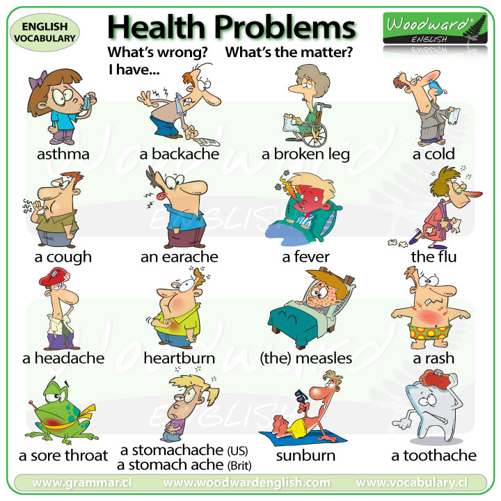 http://www.vocabulary.cl/pictures/health-problems.jpg