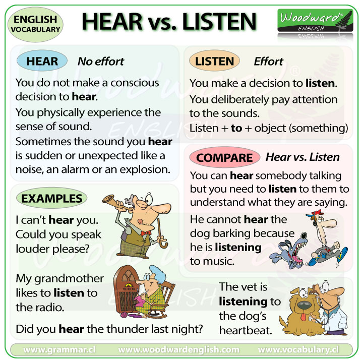 See Look Watch Hear Listen Difference English Vocabulary