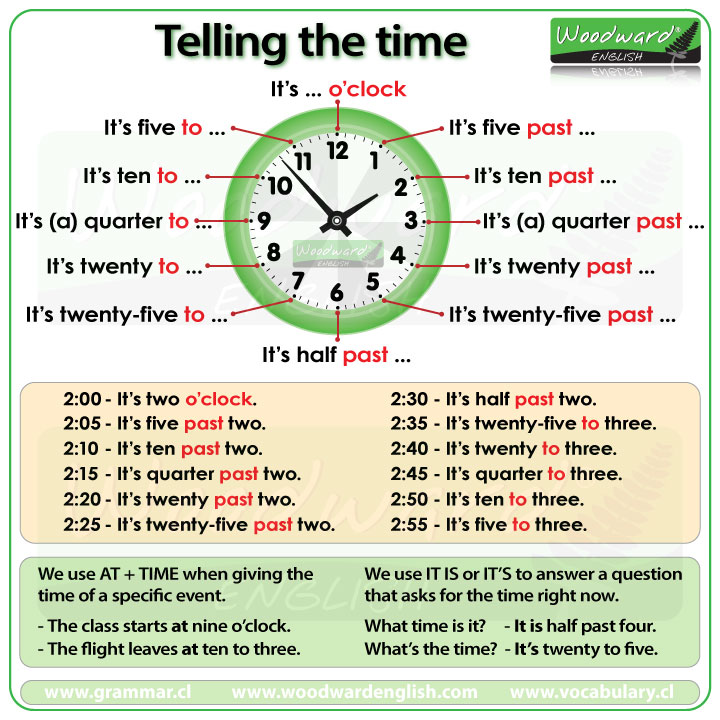 http://www.vocabulary.cl/pictures/telling-time-in-english.jpg