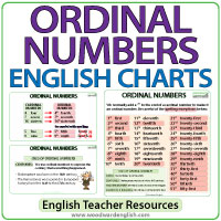 Numbers in english nmeros en ingls ordinal numbers in english summary charts ibookread PDF